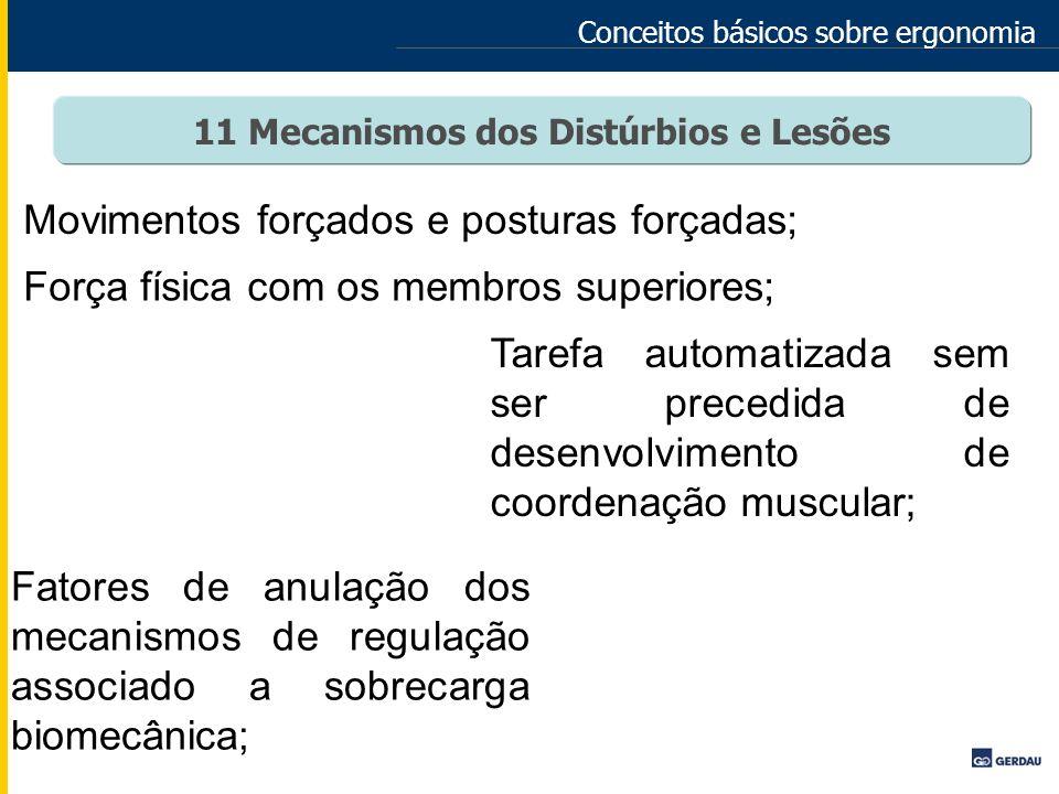 Conceitos básicos sobre ergonomia 11 Mecanismos dos Distúrbios e Lesões Movimentos forçados e posturas forçadas; Força física com os membros superiore