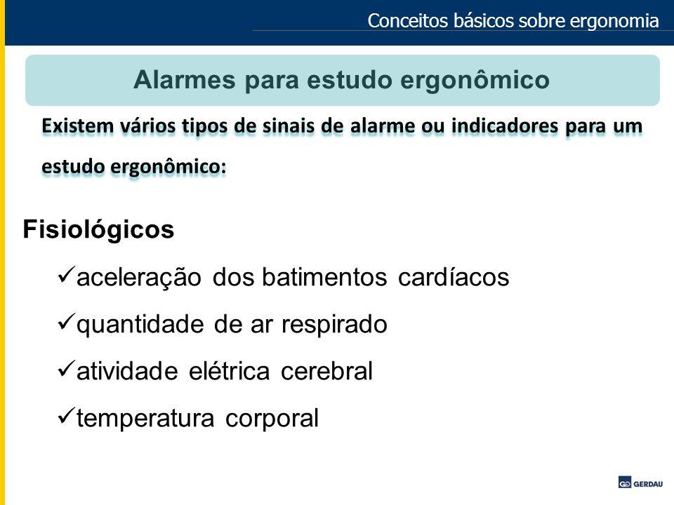 Conceitos básicos sobre ergonomia Alarmes para estudo ergonômico Fisiológicos aceleração dos batimentos cardíacos quantidade de ar respirado atividade