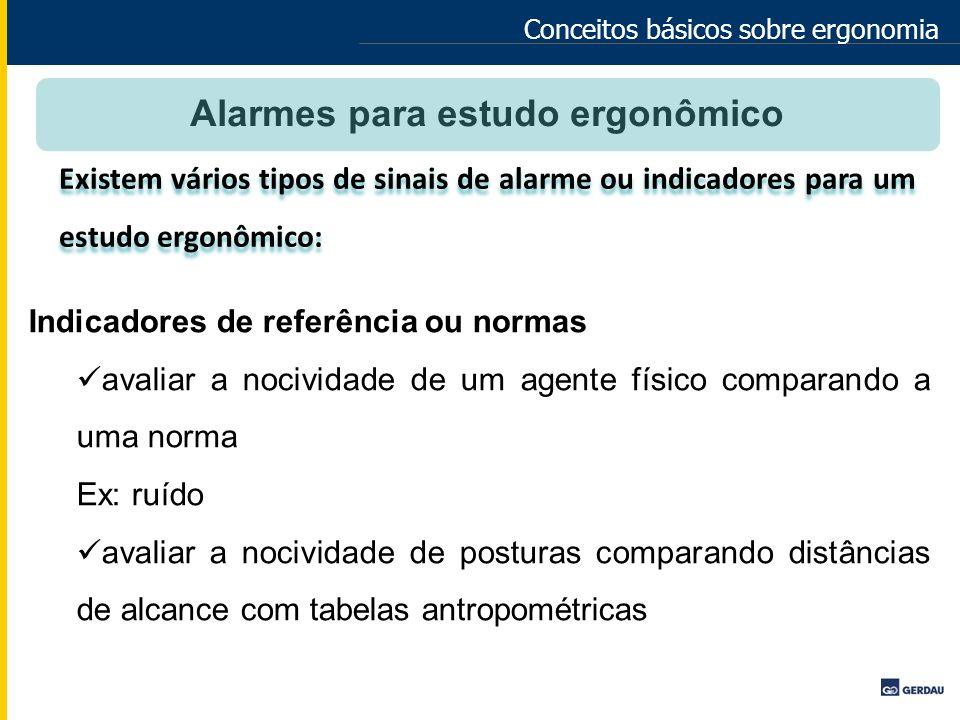 Conceitos básicos sobre ergonomia Alarmes para estudo ergonômico Indicadores de referência ou normas avaliar a nocividade de um agente físico comparan