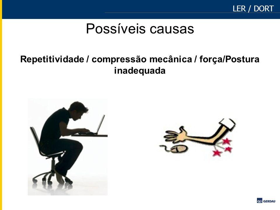 Possíveis causas Repetitividade / compressão mecânica / força/Postura inadequada LER / DORT