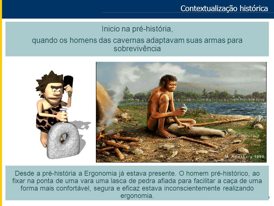 Contextualização histórica Inicio na pré-história, quando os homens das cavernas adaptavam suas armas para sobrevivência Desde a pré-história a Ergono
