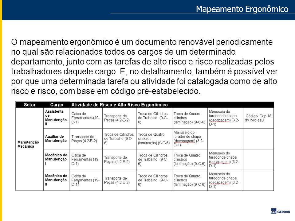 Mapeamento Ergonômico O mapeamento ergonômico é um documento renovável periodicamente no qual são relacionados todos os cargos de um determinado depar