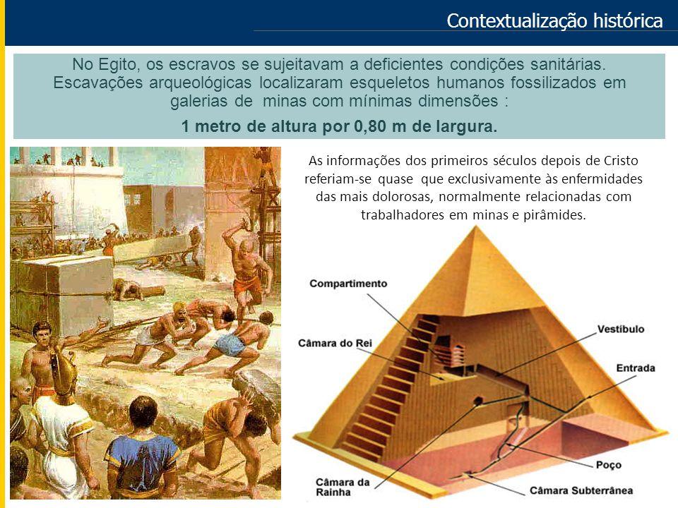 Contextualização histórica No Egito, os escravos se sujeitavam a deficientes condições sanitárias. Escavações arqueológicas localizaram esqueletos hum