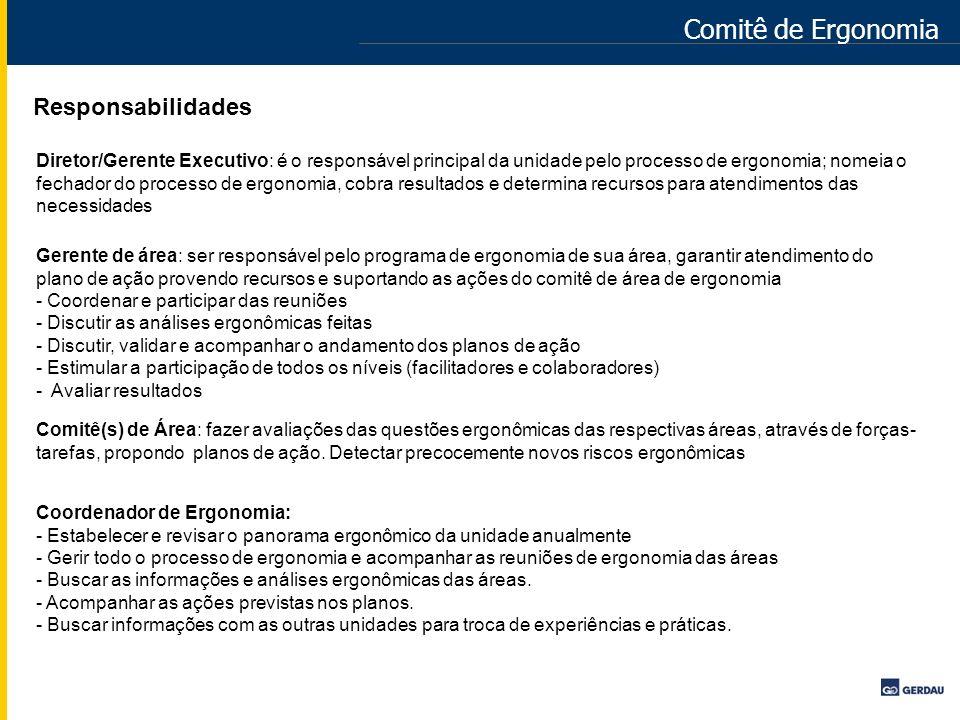 Comitê de Ergonomia Responsabilidades Gerente de área: ser responsável pelo programa de ergonomia de sua área, garantir atendimento do plano de ação p