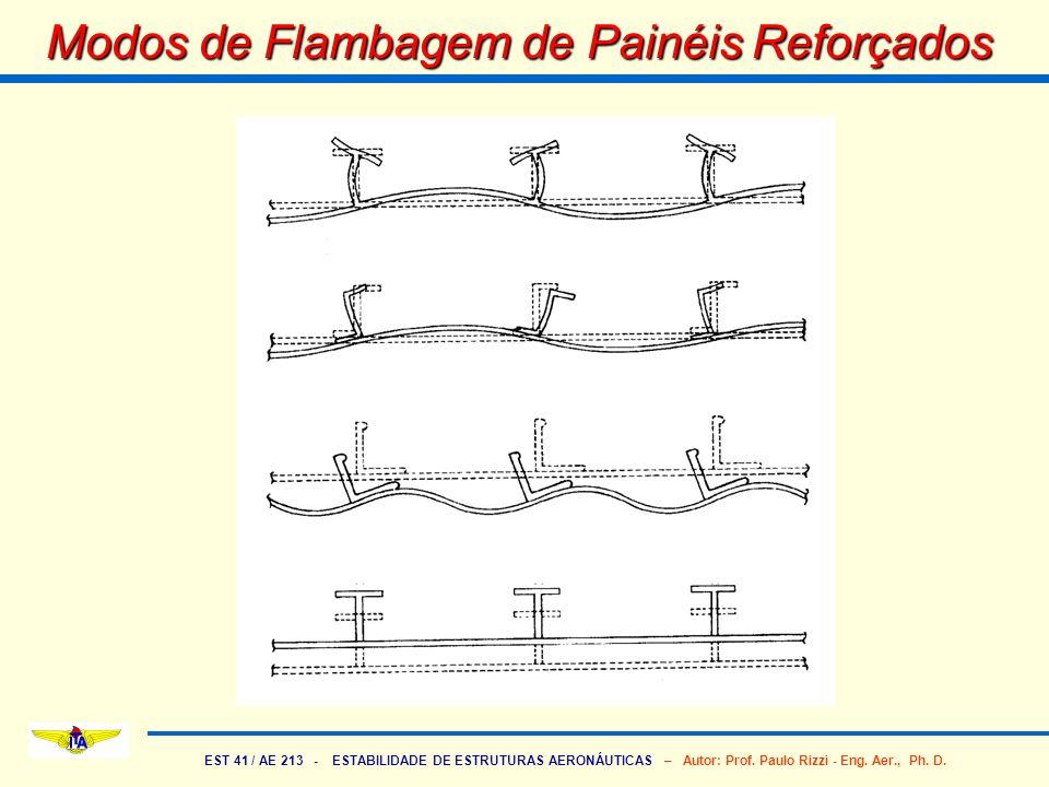 EST 41 / AE 213 - ESTABILIDADE DE ESTRUTURAS AERONÁUTICAS – Autor: Prof. Paulo Rizzi - Eng. Aer., Ph. D. Modos de Flambagem de Painéis Reforçados