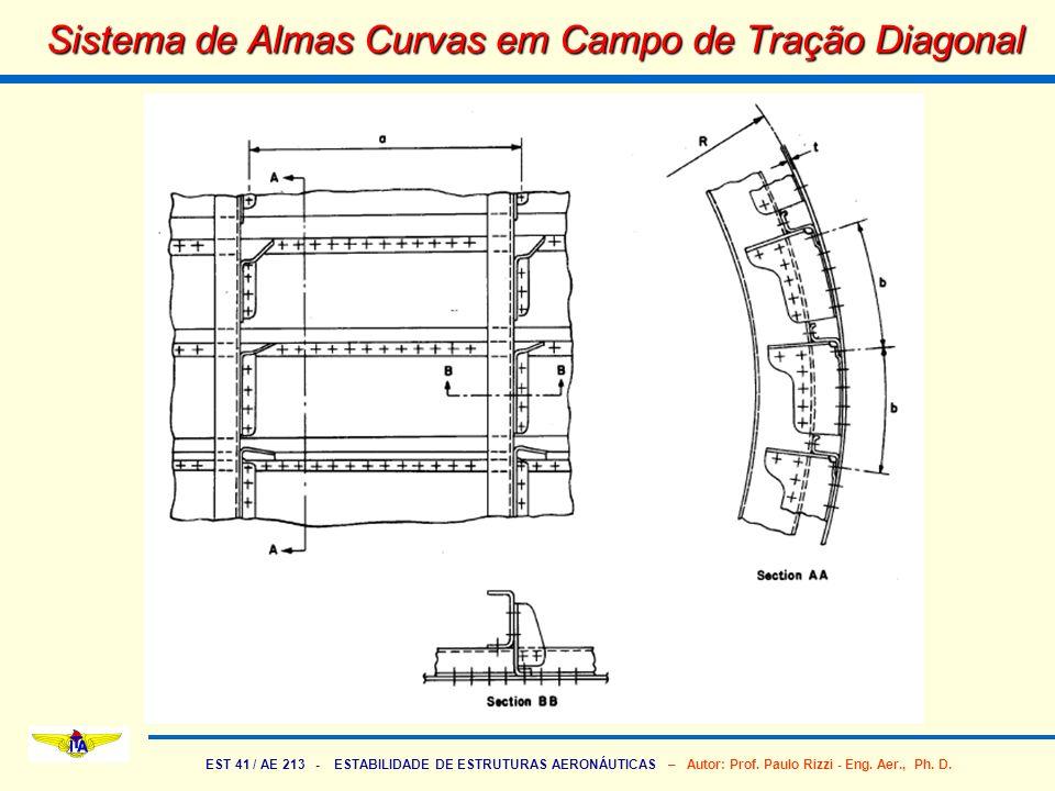 EST 41 / AE 213 - ESTABILIDADE DE ESTRUTURAS AERONÁUTICAS – Autor: Prof. Paulo Rizzi - Eng. Aer., Ph. D. Sistema de Almas Curvas em Campo de Tração Di