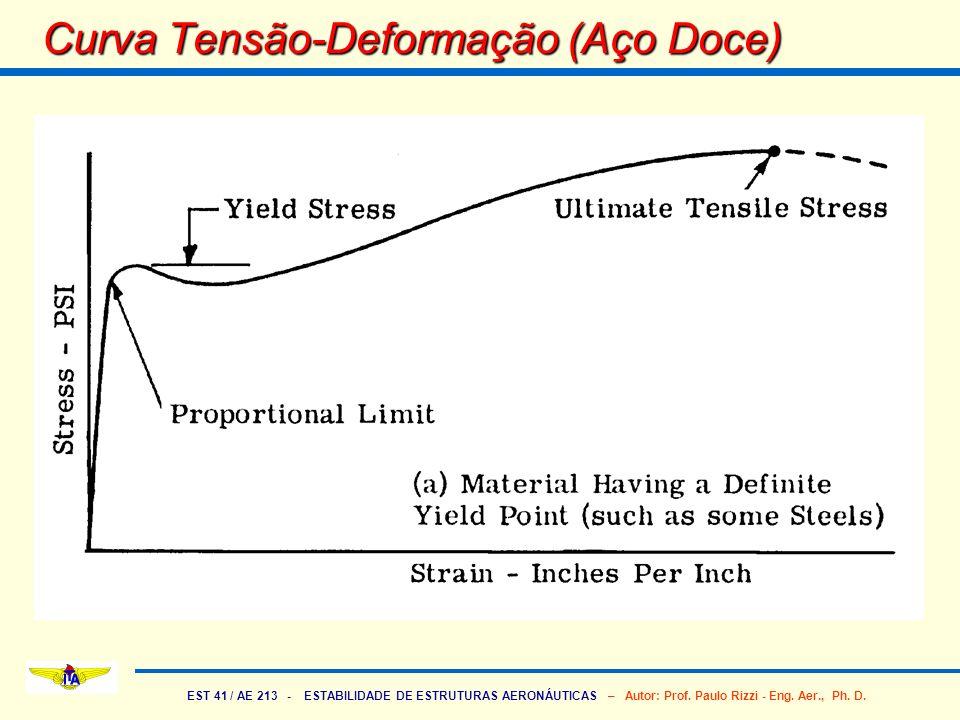 EST 41 / AE 213 - ESTABILIDADE DE ESTRUTURAS AERONÁUTICAS – Autor: Prof. Paulo Rizzi - Eng. Aer., Ph. D. Curva Tensão-Deformação (Aço Doce)