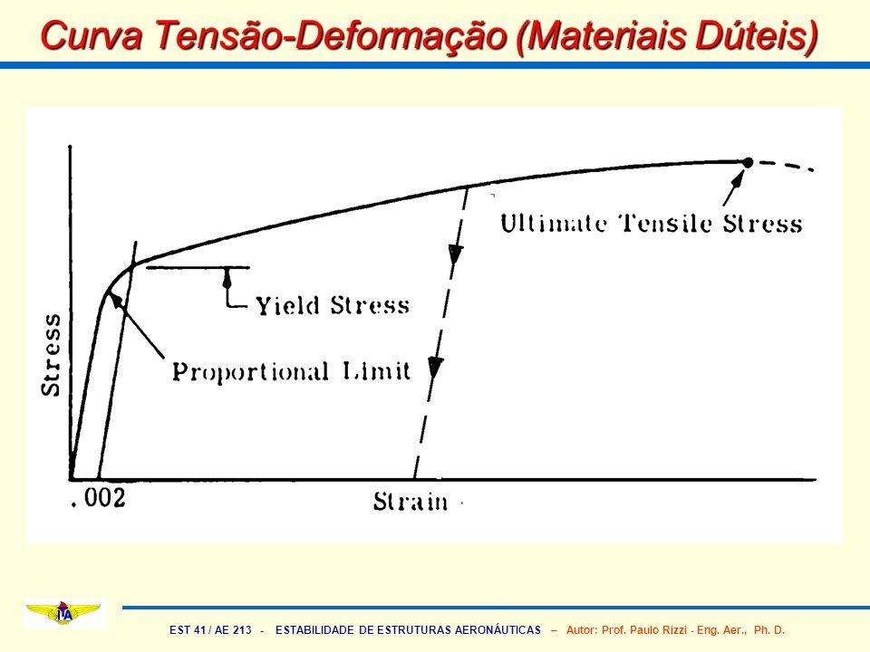 EST 41 / AE 213 - ESTABILIDADE DE ESTRUTURAS AERONÁUTICAS – Autor: Prof. Paulo Rizzi - Eng. Aer., Ph. D. Curva Tensão-Deformação (Materiais Dúteis)