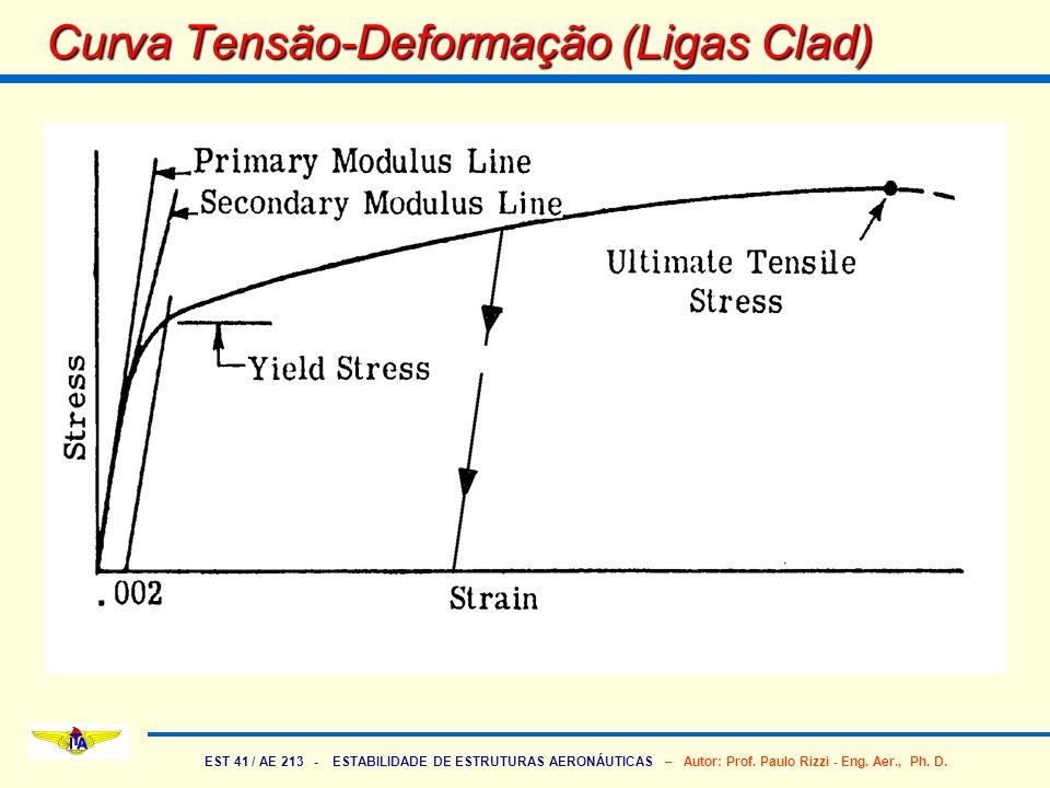 EST 41 / AE 213 - ESTABILIDADE DE ESTRUTURAS AERONÁUTICAS – Autor: Prof. Paulo Rizzi - Eng. Aer., Ph. D. Curva Tensão-Deformação (Ligas Clad)