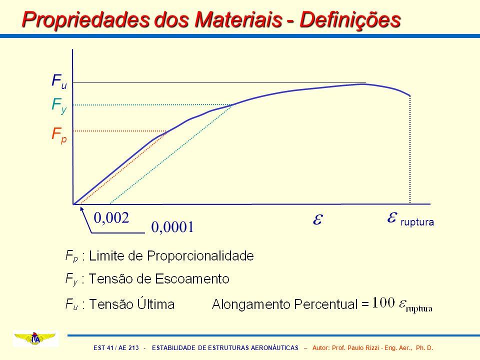 EST 41 / AE 213 - ESTABILIDADE DE ESTRUTURAS AERONÁUTICAS – Autor: Prof. Paulo Rizzi - Eng. Aer., Ph. D. Propriedades dos Materiais - Definições FpFp