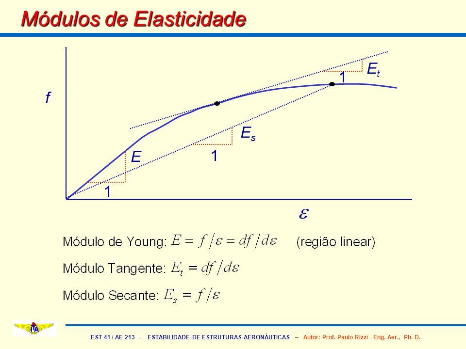 EST 41 / AE 213 - ESTABILIDADE DE ESTRUTURAS AERONÁUTICAS – Autor: Prof. Paulo Rizzi - Eng. Aer., Ph. D. Módulos de Elasticidade f 1 E EsEs 1 1 EtEt