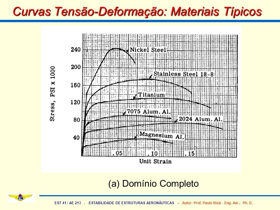 EST 41 / AE 213 - ESTABILIDADE DE ESTRUTURAS AERONÁUTICAS – Autor: Prof. Paulo Rizzi - Eng. Aer., Ph. D. Curvas Tensão-Deformação: Materiais Típicos (