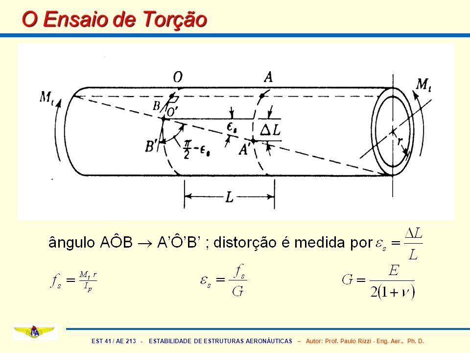 EST 41 / AE 213 - ESTABILIDADE DE ESTRUTURAS AERONÁUTICAS – Autor: Prof. Paulo Rizzi - Eng. Aer., Ph. D. O Ensaio de Torção