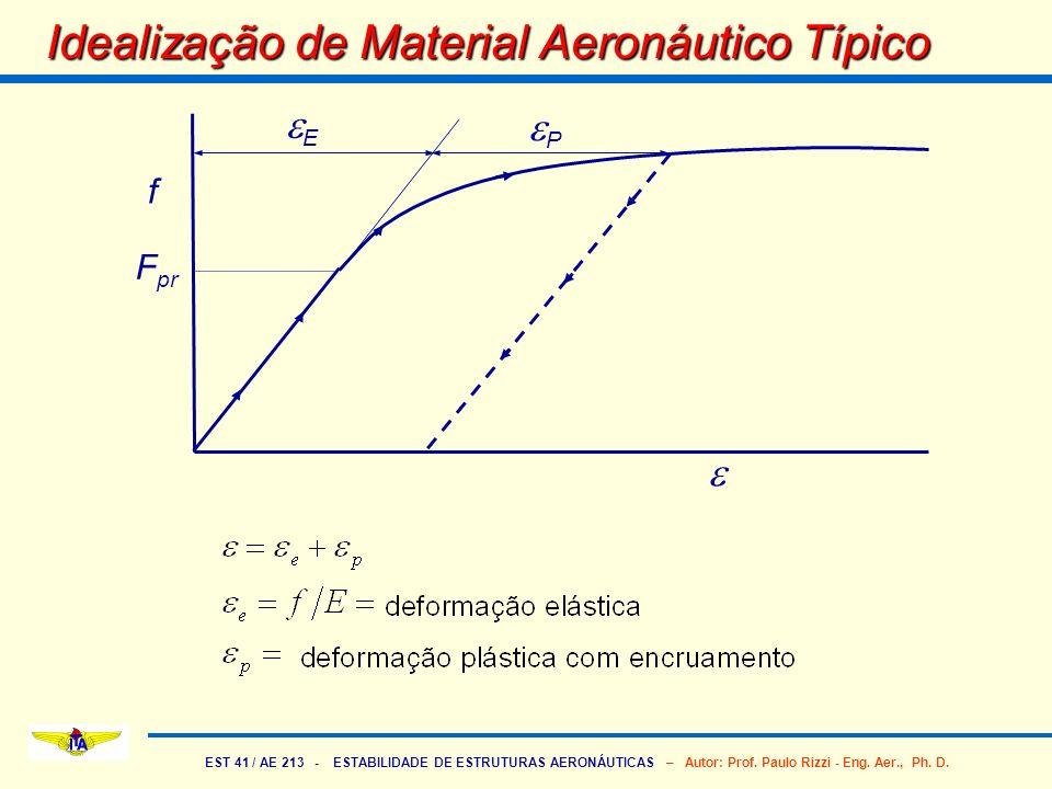 EST 41 / AE 213 - ESTABILIDADE DE ESTRUTURAS AERONÁUTICAS – Autor: Prof. Paulo Rizzi - Eng. Aer., Ph. D. Idealização de Material Aeronáutico Típico F