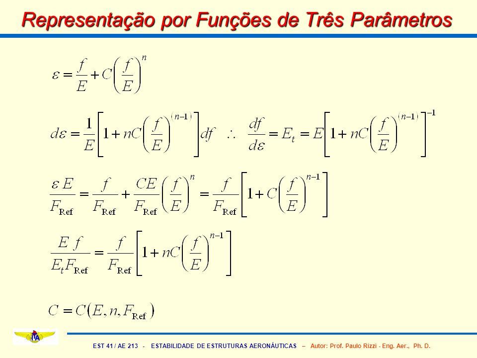 EST 41 / AE 213 - ESTABILIDADE DE ESTRUTURAS AERONÁUTICAS – Autor: Prof. Paulo Rizzi - Eng. Aer., Ph. D. Representação por Funções de Três Parâmetros
