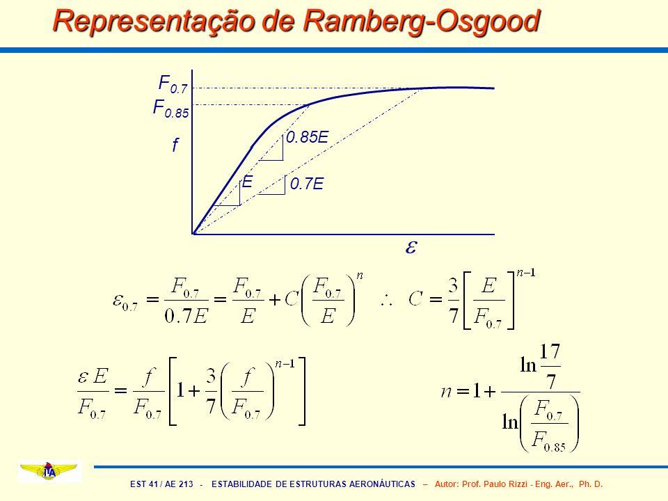 EST 41 / AE 213 - ESTABILIDADE DE ESTRUTURAS AERONÁUTICAS – Autor: Prof. Paulo Rizzi - Eng. Aer., Ph. D. Representação de Ramberg-Osgood F 0.85 E F 0.
