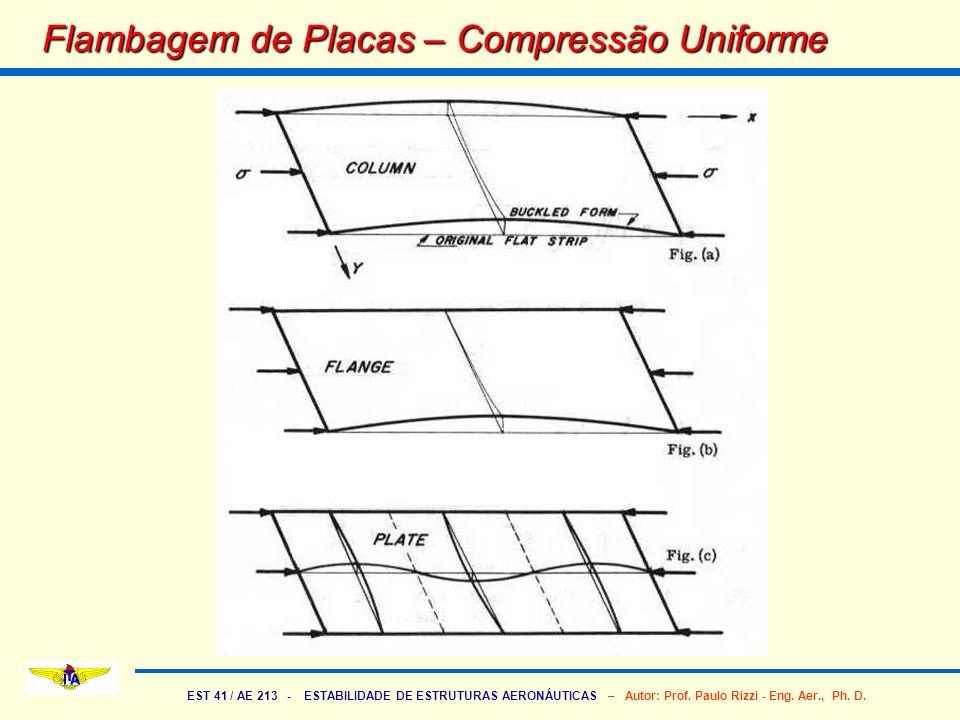 EST 41 / AE 213 - ESTABILIDADE DE ESTRUTURAS AERONÁUTICAS – Autor: Prof. Paulo Rizzi - Eng. Aer., Ph. D. Flambagem de Placas – Compressão Uniforme