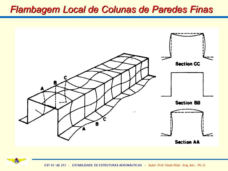 EST 41 / AE 213 - ESTABILIDADE DE ESTRUTURAS AERONÁUTICAS – Autor: Prof. Paulo Rizzi - Eng. Aer., Ph. D. Flambagem Local de Colunas de Paredes Finas