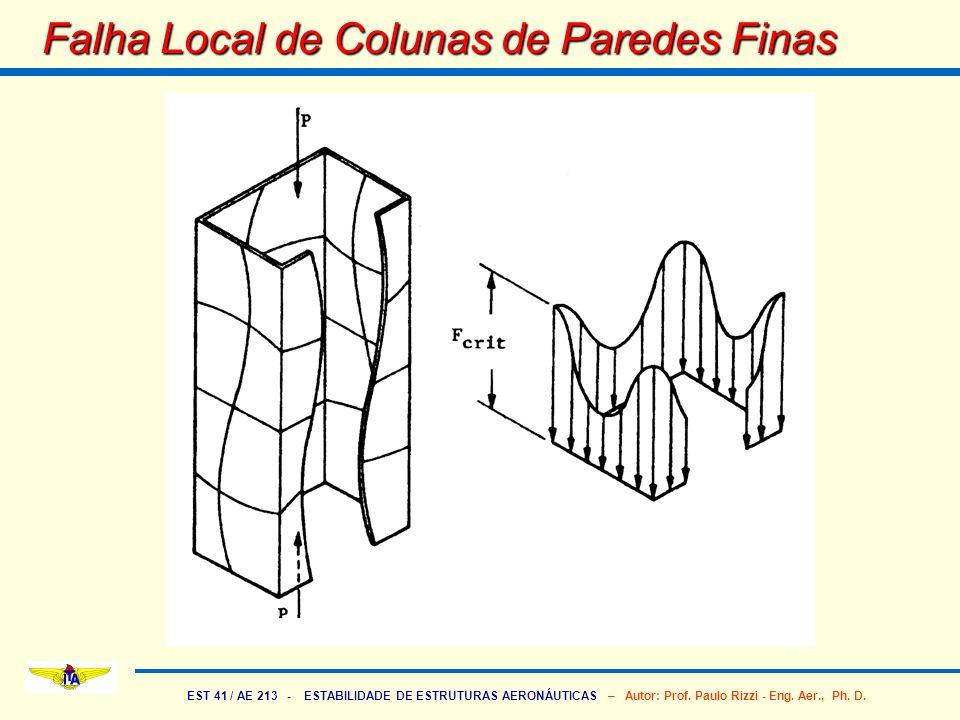 EST 41 / AE 213 - ESTABILIDADE DE ESTRUTURAS AERONÁUTICAS – Autor: Prof. Paulo Rizzi - Eng. Aer., Ph. D. Falha Local de Colunas de Paredes Finas