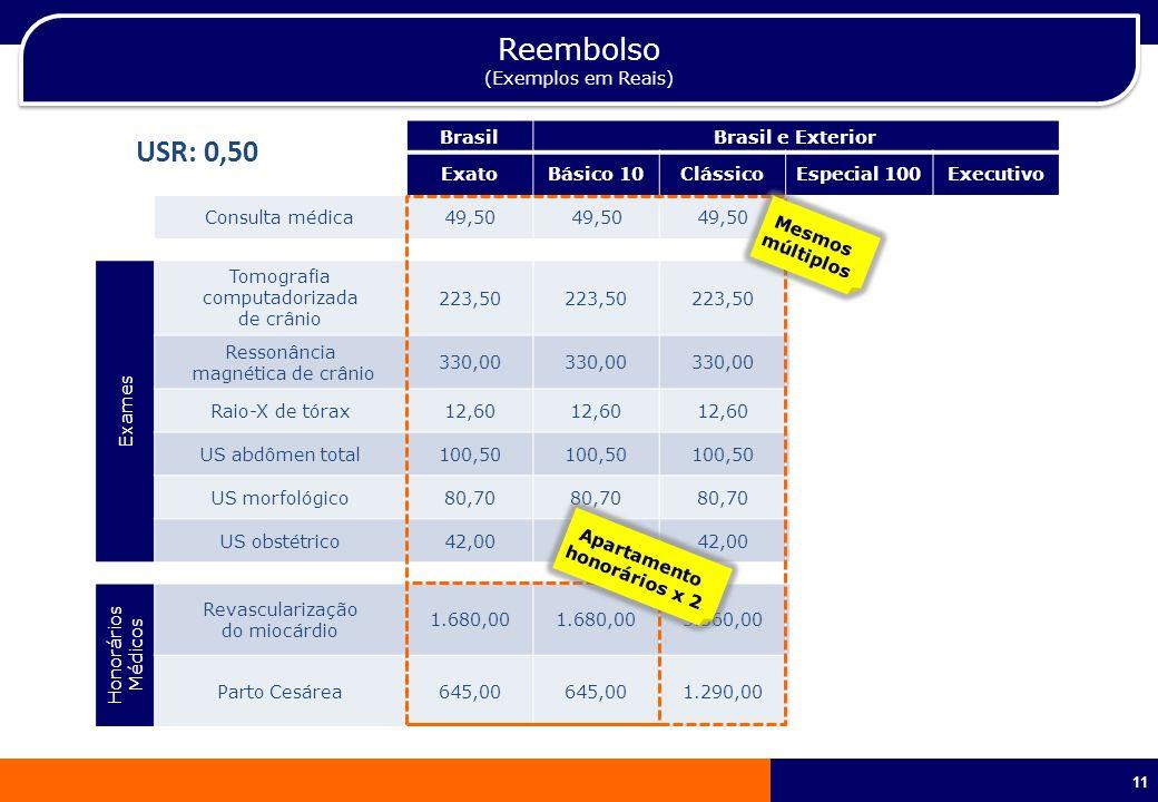 11 BrasilBrasil e Exterior ExatoBásico 10ClássicoEspecial 100Executivo Consulta médica49,50 81,00180,00 Exames Tomografia computadorizada de crânio 22