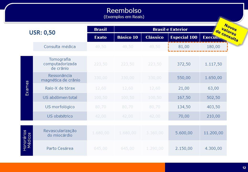12 BrasilBrasil e Exterior ExatoBásico 10ClássicoEspecial 100Executivo Consulta médica49,50 81,00180,00 Exames Tomografia computadorizada de crânio 22