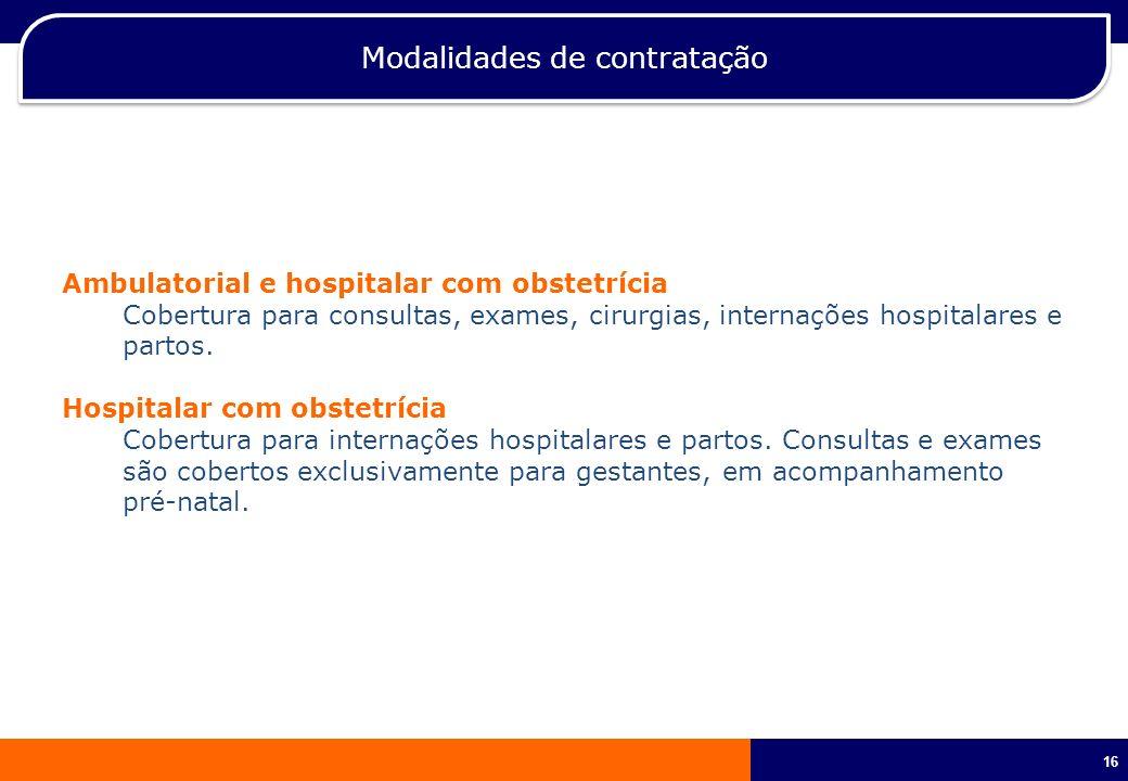 16 Modalidades de contratação Ambulatorial e hospitalar com obstetrícia Cobertura para consultas, exames, cirurgias, internações hospitalares e partos