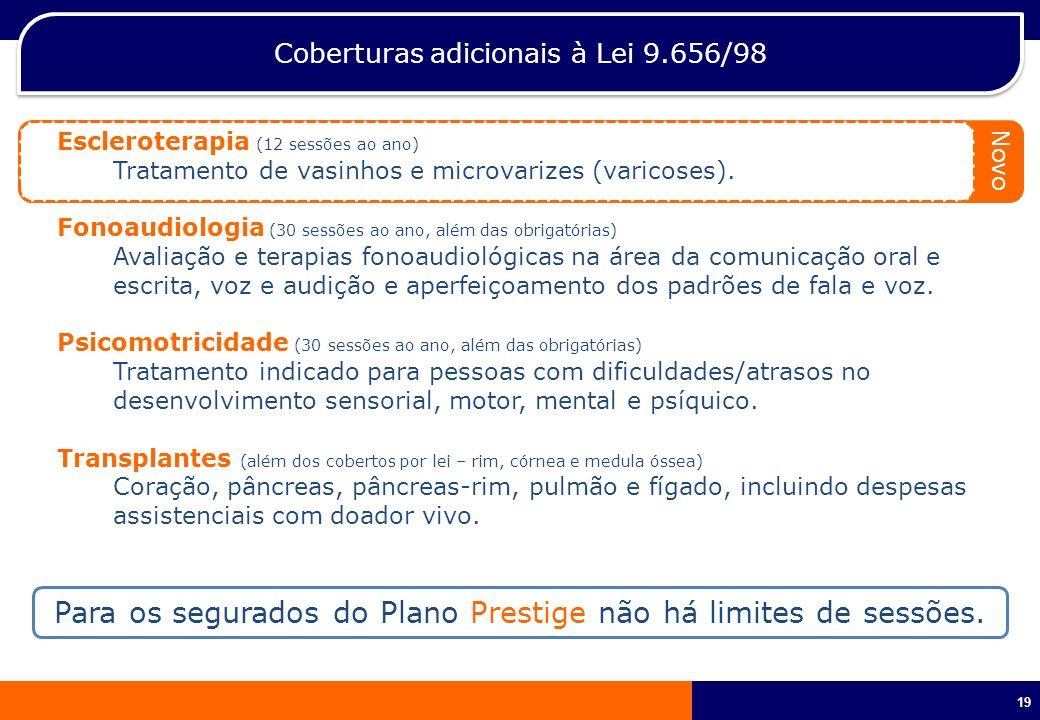 19 Novo Coberturas adicionais à Lei 9.656/98 Escleroterapia (12 sessões ao ano) Tratamento de vasinhos e microvarizes (varicoses). Fonoaudiologia (30