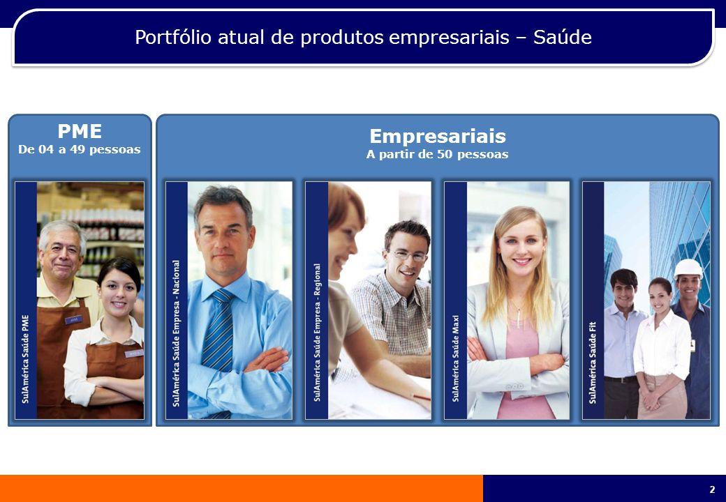 2 2 Portfólio atual de produtos empresariais – Saúde PME De 04 a 49 pessoas Empresariais A partir de 50 pessoas