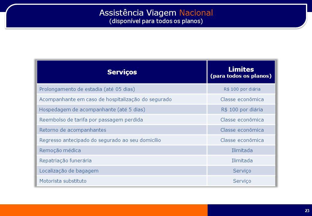 23 Assistência Viagem Nacional (disponível para todos os planos) Assistência Viagem Nacional (disponível para todos os planos)