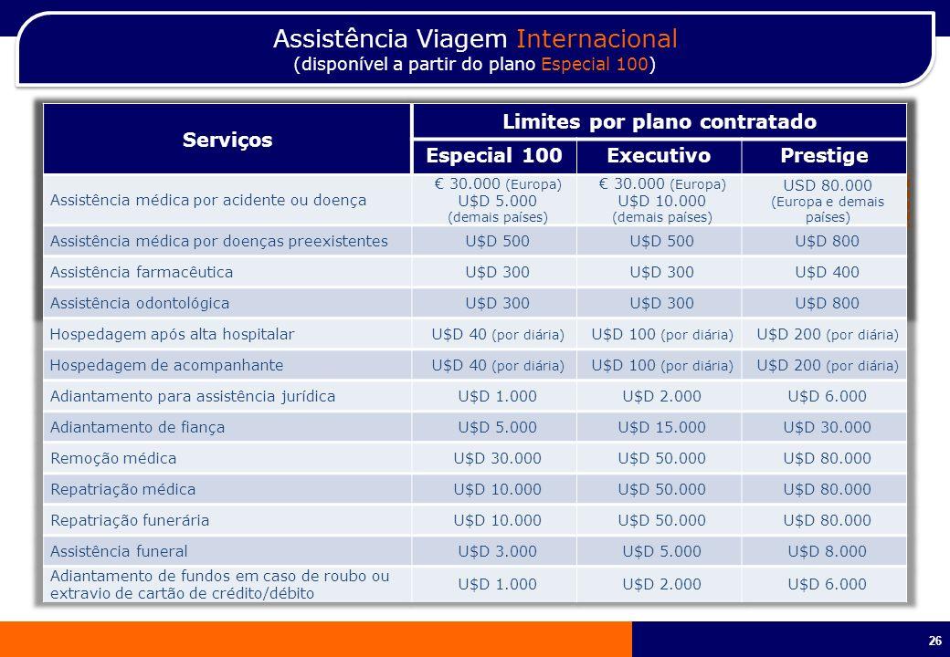 26 Atende o tratado de Schengen Assistência Viagem Internacional (disponível a partir do plano Especial 100) Assistência Viagem Internacional (disponí