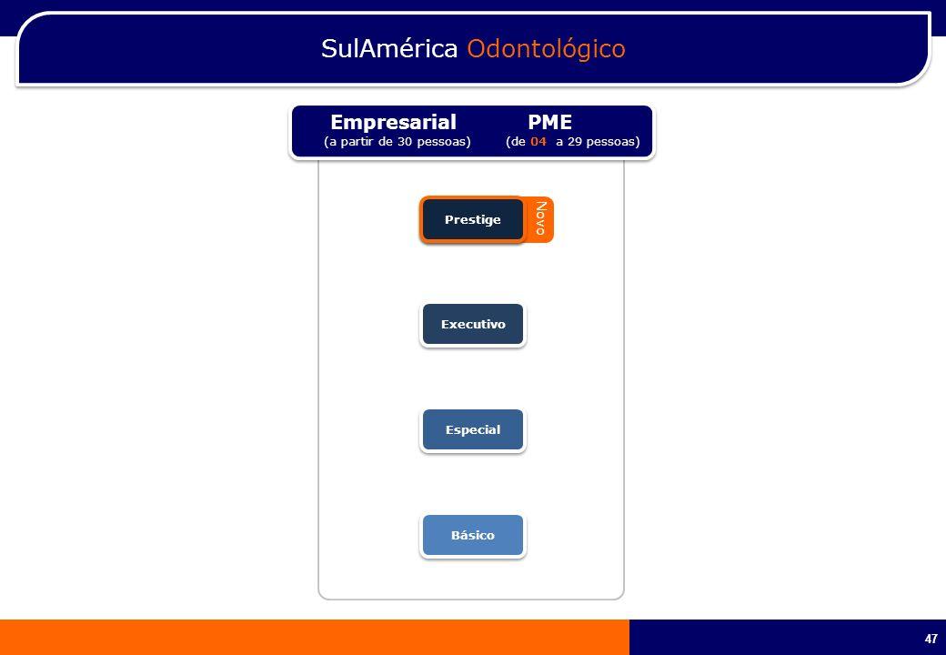 47 Máximo Novo Prestige SulAmérica Odontológico Executivo Básico Empresarial PME (a partir de 30 pessoas) (de 04 a 29 pessoas) Empresarial PME (a part