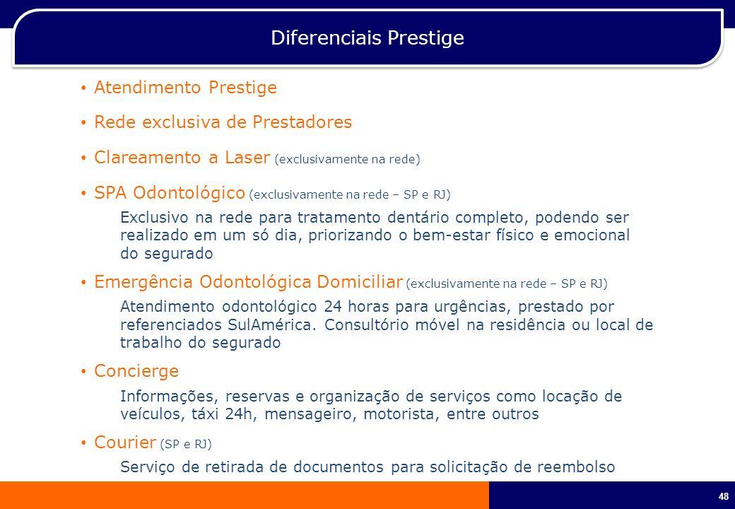 48 Diferenciais Prestige Atendimento Prestige Rede exclusiva de Prestadores Clareamento a Laser (exclusivamente na rede) SPA Odontológico (exclusivame