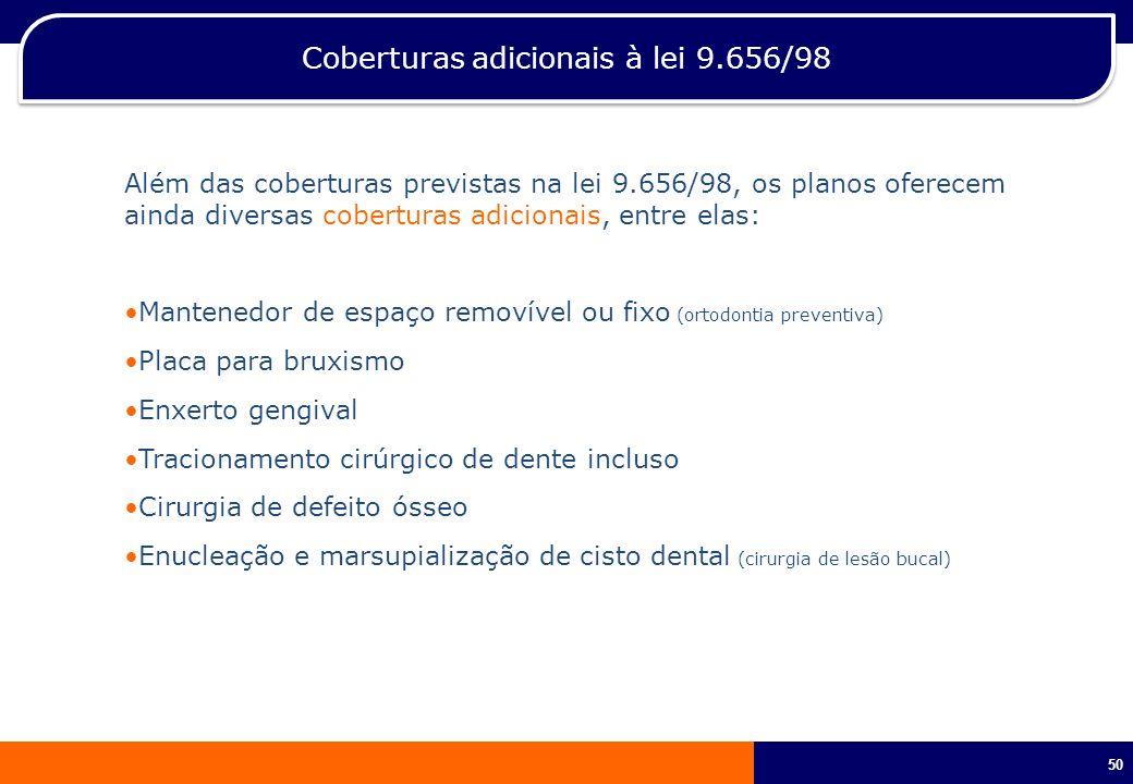 50 Coberturas adicionais à lei 9.656/98 Além das coberturas previstas na lei 9.656/98, os planos oferecem ainda diversas coberturas adicionais, entre