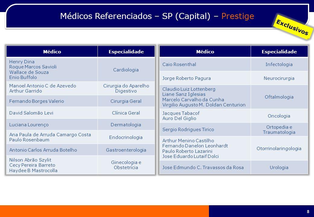 8 8 Médicos Referenciados – SP (Capital) – Prestige Exclusivos