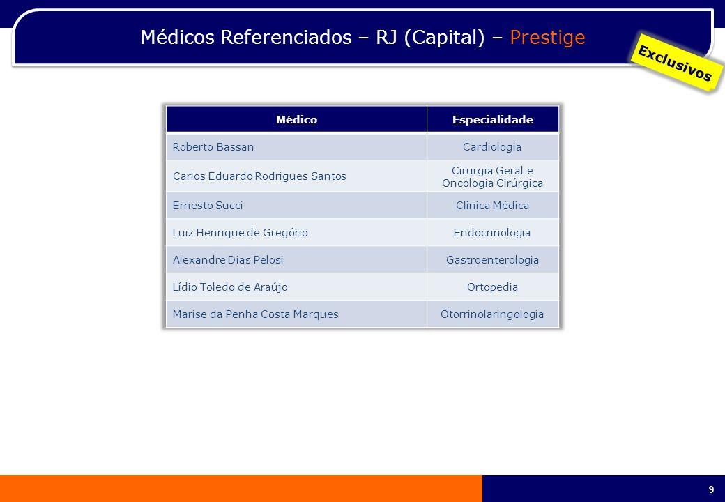 9 9 Médicos Referenciados – RJ (Capital) – Prestige Exclusivos