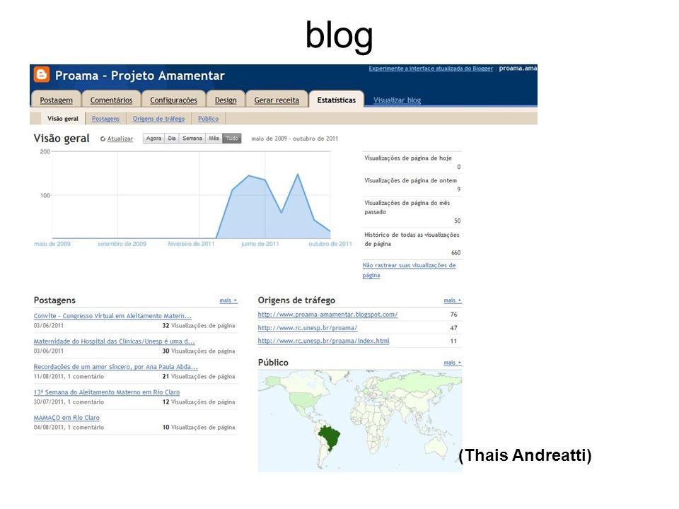 blog (Thais Andreatti)