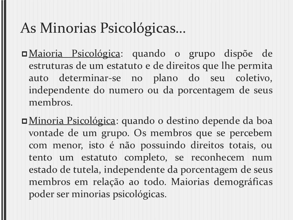 As Minorias Psicológicas… Maioria Psicológica: quando o grupo dispõe de estruturas de um estatuto e de direitos que lhe permita auto determinar-se no