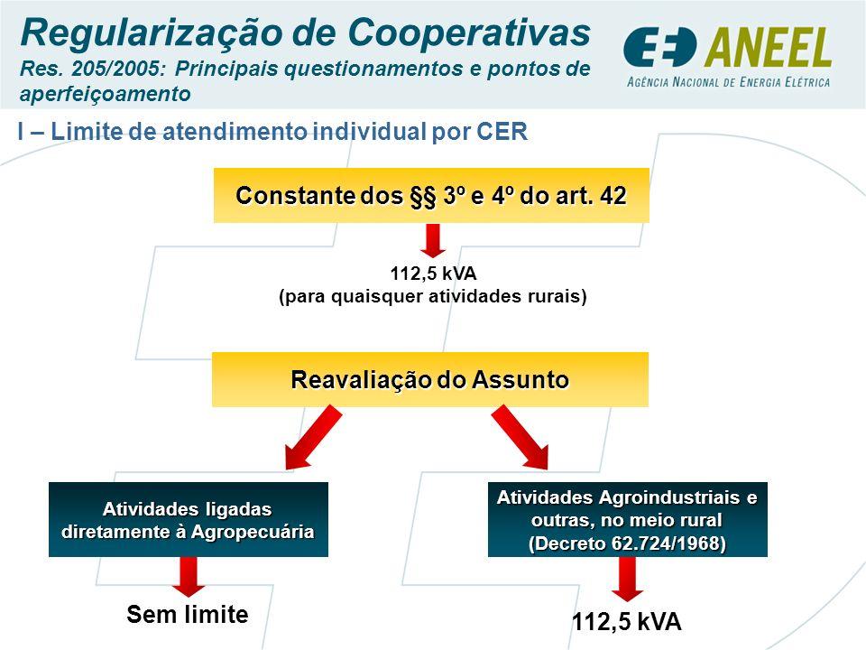 Constante dos §§ 3º e 4º do art. 42 Sem limite 112,5 kVA Regularização de Cooperativas Res. 205/2005: Principais questionamentos e pontos de aperfeiço