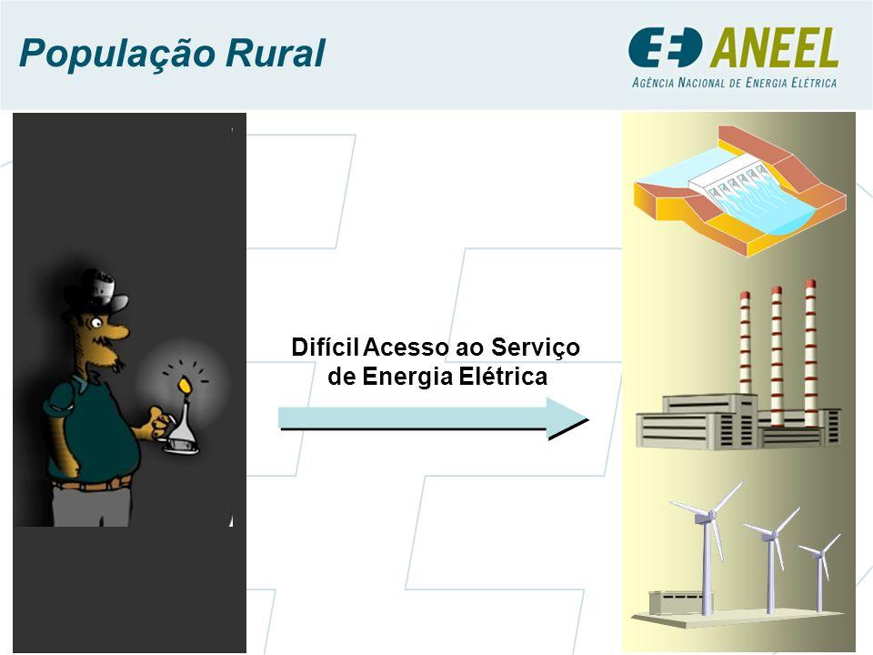 População Rural Difícil Acesso ao Serviço de Energia Elétrica