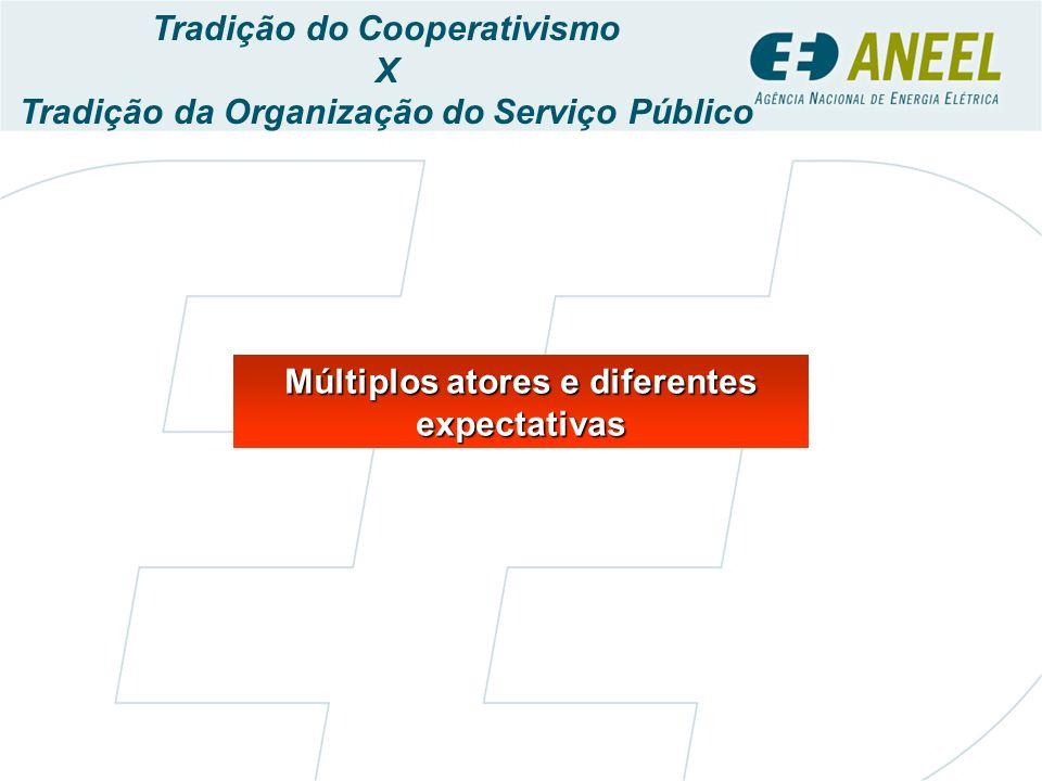 Múltiplos atores e diferentes expectativas Tradição do Cooperativismo X Tradição da Organização do Serviço Público