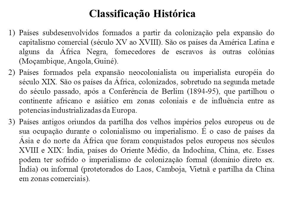 Classificação Histórica 1)Países subdesenvolvidos formados a partir da colonização pela expansão do capitalismo comercial (século XV ao XVIII). São os