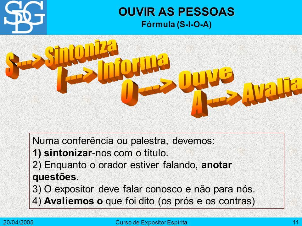 20/04/2005Curso de Expositor Espírita11 Numa conferência ou palestra, devemos: 1) sintonizar-nos com o título.