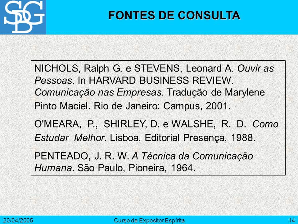 20/04/2005Curso de Expositor Espírita14 NICHOLS, Ralph G.
