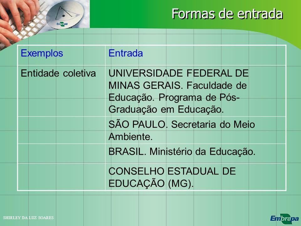 SHIRLEY DA LUZ SOARES Formas de entradaExemplos Eventos (Congressos, Conferências Seminários...) SEMINÁRIO NACIONAL DE BIBLIOTECAS UNIVERSITÁRIAS, 8., 1994, Campinas.