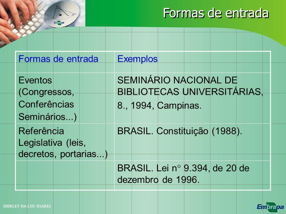 SHIRLEY DA LUZ SOARES Formas de entradaExemplos Eventos (Congressos, Conferências Seminários...) SEMINÁRIO NACIONAL DE BIBLIOTECAS UNIVERSITÁRIAS, 8.,