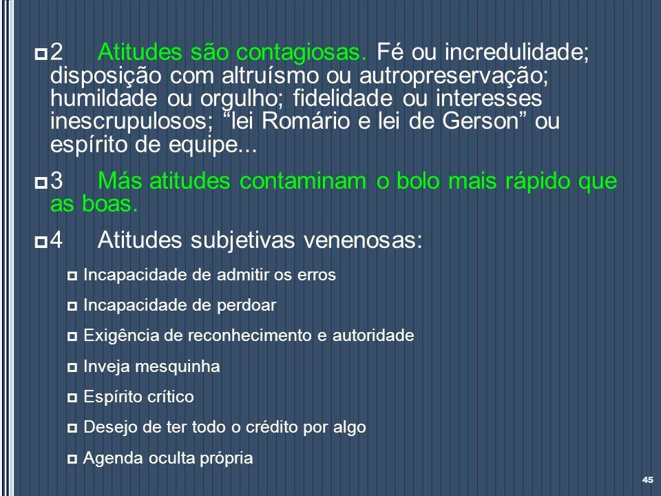 2Atitudes são contagiosas. Fé ou incredulidade; disposição com altruísmo ou autropreservação; humildade ou orgulho; fidelidade ou interesses inescrupu