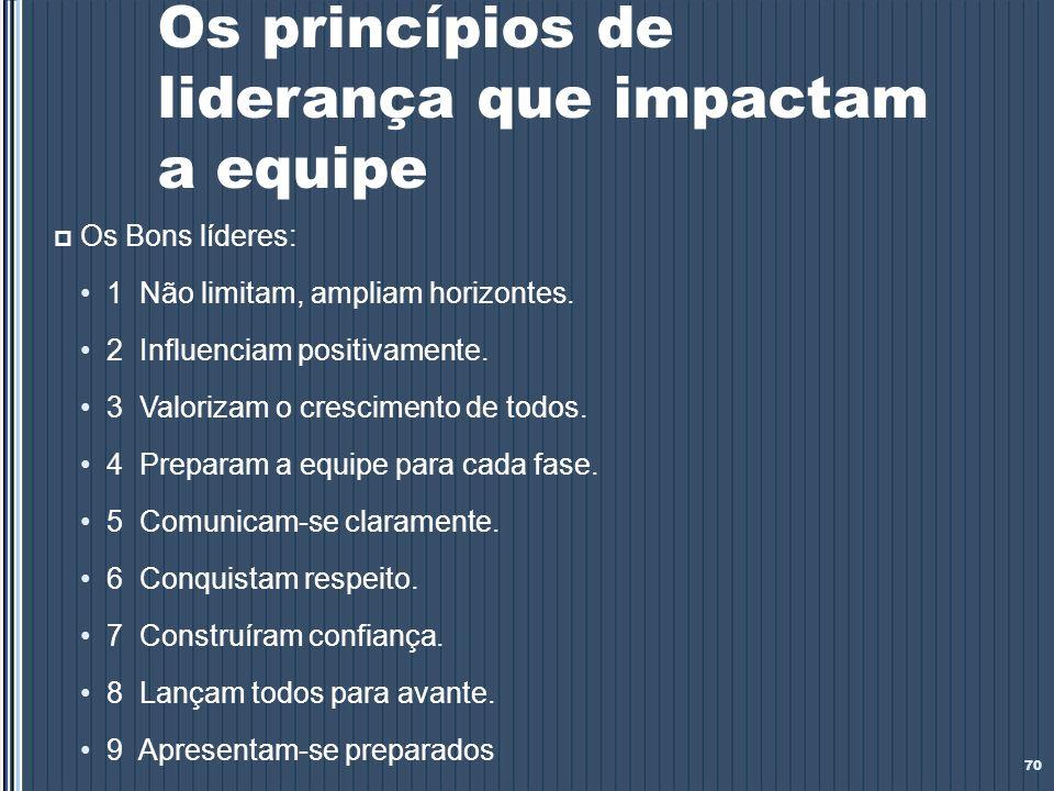 Os princípios de liderança que impactam a equipe Os Bons líderes: 1 Não limitam, ampliam horizontes. 2 Influenciam positivamente. 3 Valorizam o cresci