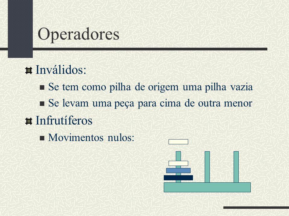 Operadores Inválidos: Se tem como pilha de origem uma pilha vazia Se levam uma peça para cima de outra menor Infrutíferos Movimentos nulos: