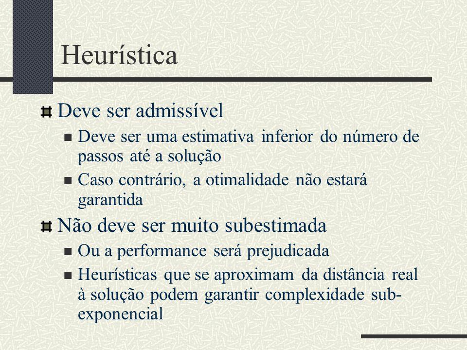Heurística Deve ser admissível Deve ser uma estimativa inferior do número de passos até a solução Caso contrário, a otimalidade não estará garantida N