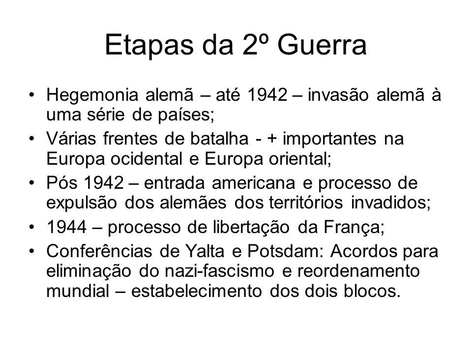 Etapas da 2º Guerra Hegemonia alemã – até 1942 – invasão alemã à uma série de países; Várias frentes de batalha - + importantes na Europa ocidental e